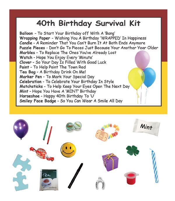 18th Birthday Survival Kit Birthday Gift Novelty Present: 40th Birthday Survival Kit In A Can